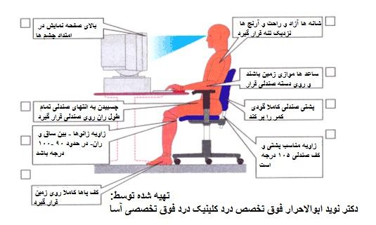 روش درست نشستن