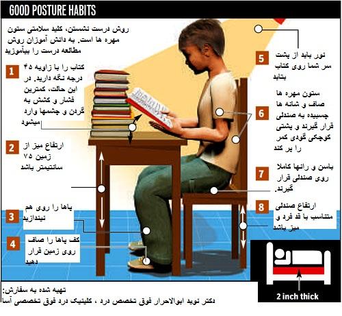 راهنمای درست مطالعه کردن